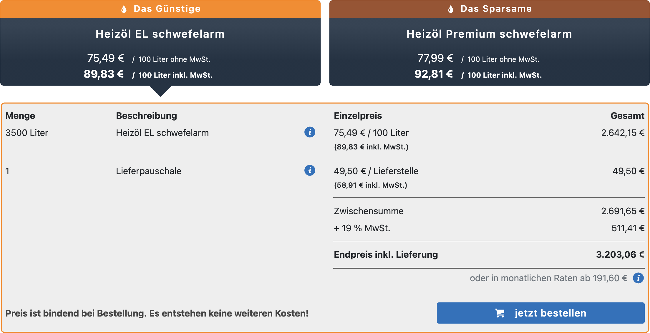 Quelle: https://www.fastenergy.de/heizoelpreise.htm?step=2&oid=fe_616431dd745dd&pid=YToxMjp7czozOiJvaWQiO3M6MTY6ImZlXzYxNjQzMTVhY2ZiNWEiO3M6OToiZmVfYW5yZWRlIjtzOjA6IiI7czoxOToiZmVfcmVjaG51bmdzX2FucmVkZSI7czowOiIiO3M6MTY6ImZlX2FibGFkZXN0ZWxsZW4iO3M6MToiMSI7czoxNDoiZmVfbGllZmVybWVuZ2UiO3M6NDoiMzAwMCI7czoxMjoiZmVfaW50ZXJmYWNlIjtzOjE2OiJmZV9xdW90ZV9yZXF1ZXN0IjtzOjc6ImZlX3NlbnQiO3M6MToiMSI7czozOiJwbHoiO3M6NToiMTYyMzAiO3M6MTM6ImFibGFkZXN0ZWxsZW4iO3M6MToiMSI7czo1OiJtZW5nZSI7czo0OiIzNTAwIjtzOjk6InRpbWVfY2FsYyI7aToxNjMzOTU2MzE3O3M6MTE6Im1ldGhvZF9jYWxjIjtzOjQ6InBvc3QiO30%3D&cid=2623182606